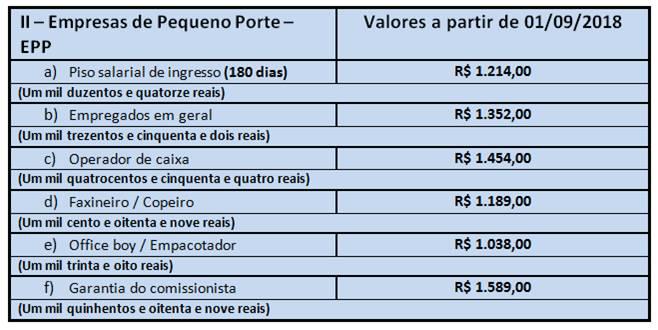 tabela-dos-salarios-do-repis-2018-2019-epp