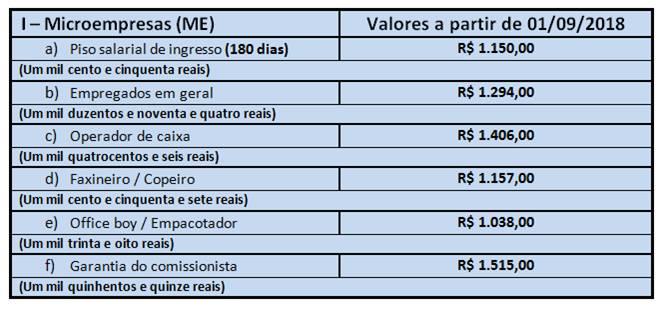 tabela-dos-salarios-do-repis-2018-2019-me