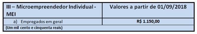 tabela-dos-salarios-do-repis-2018-2019-mei