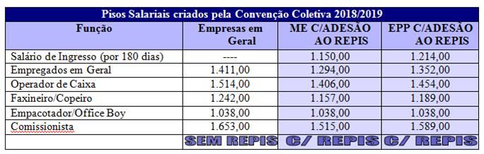 tabela-de-salarios-do-informativo-marilia