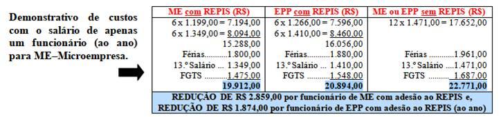 tabela-de-salarios-comparativo